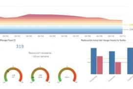 Herramienta cloud para planificación y gestión de proyectos