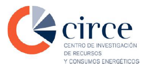 Fundación CIRCE