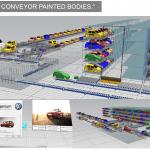 Puesta en marcha virtual (virtual commissioning) de instalación productiva en fábrica de automóviles.